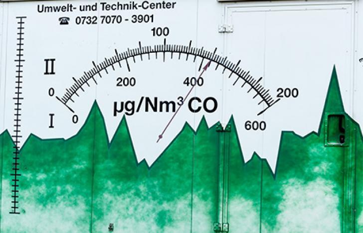 Mehr Schadstoffe als Energie und Verkehr